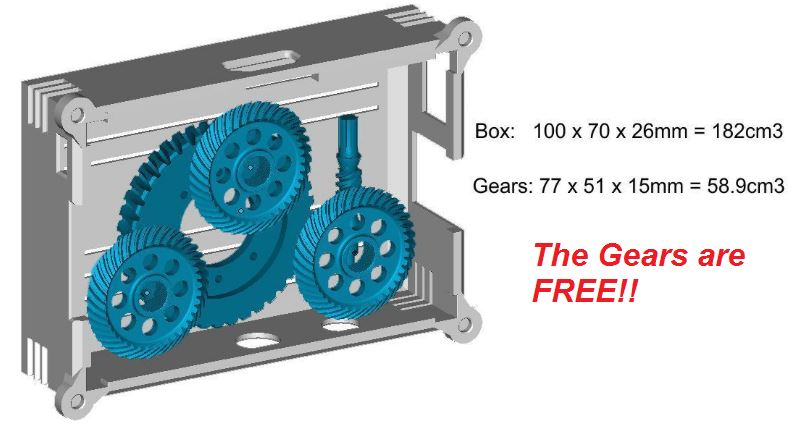 Gears are free