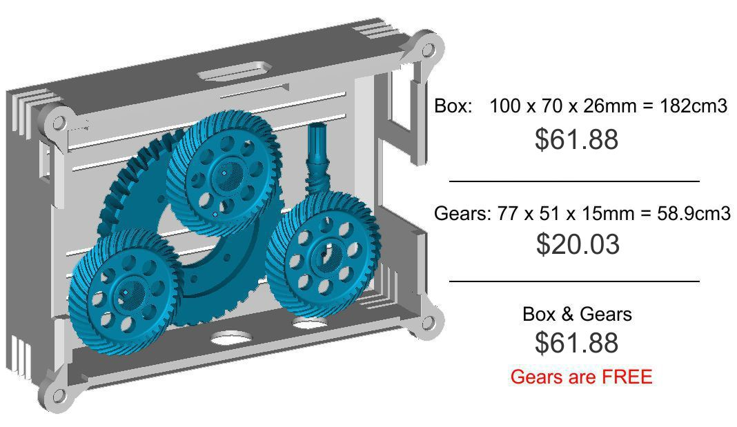 pricing-box-gears