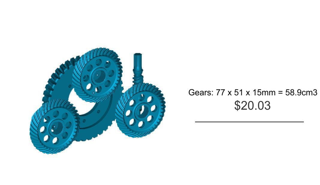 pricing-gears